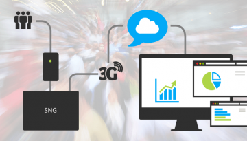 SNG-platform_cloud